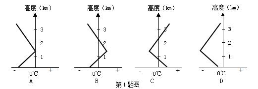 右图为东北亚部分区域的某类地质构造分布简图.读图完成第2,3题.
